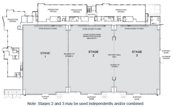 sound-stage-information